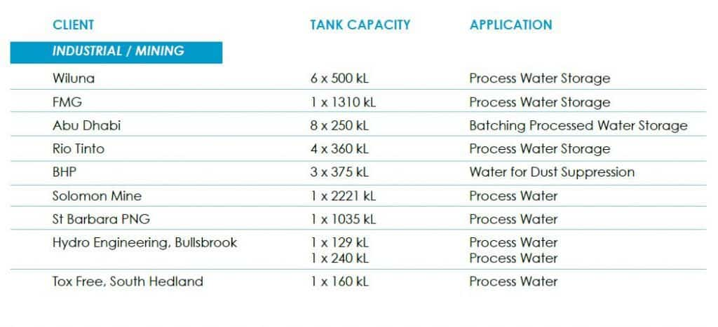 Industrial Mining Tank examples