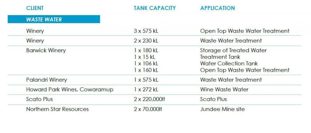 Industrial Wastewater Tank Examples